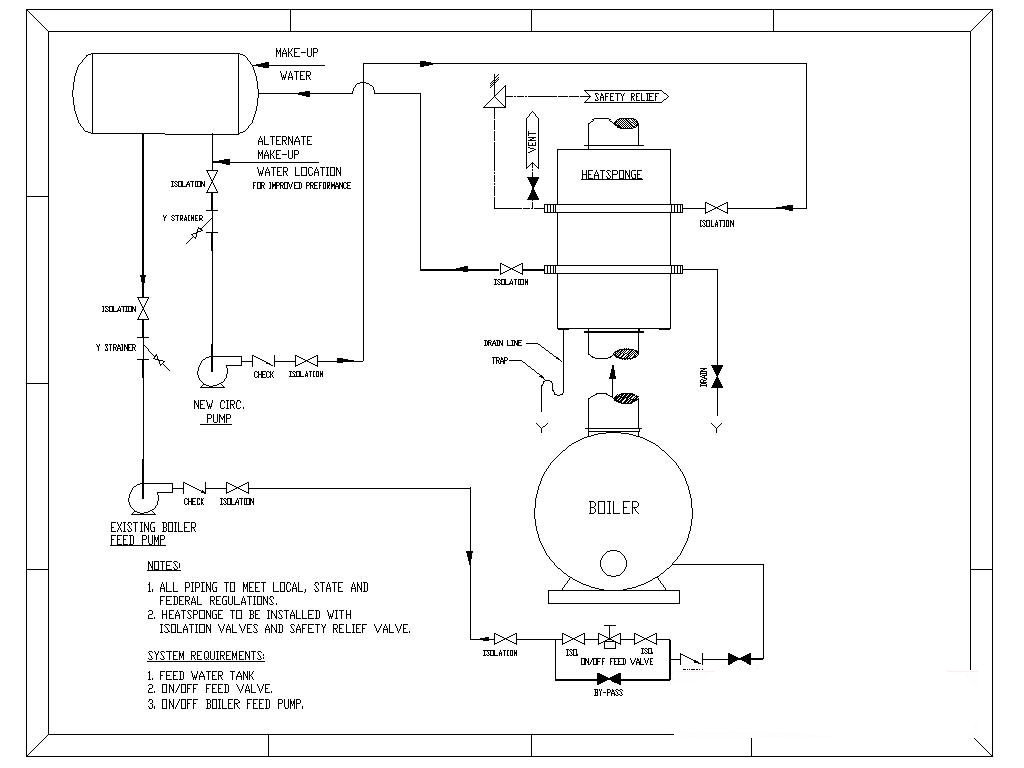 Pid Wiring Diagram Temperature Schematics Steam Boiler Burnham Piping Harley For Dummies New Home